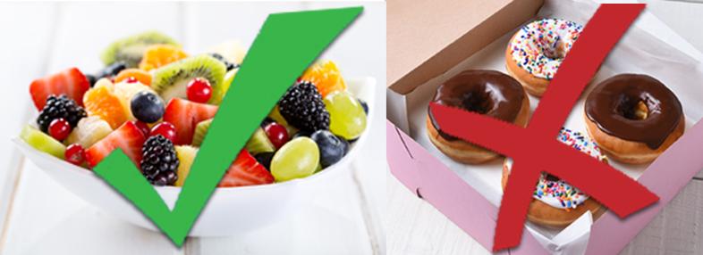 Free Fitness Consultation on Good & Bad Sugar-Lauren Fox On Demand